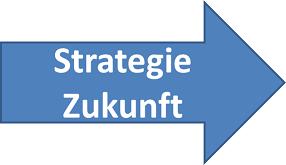 Strategie Richtung Zukunft